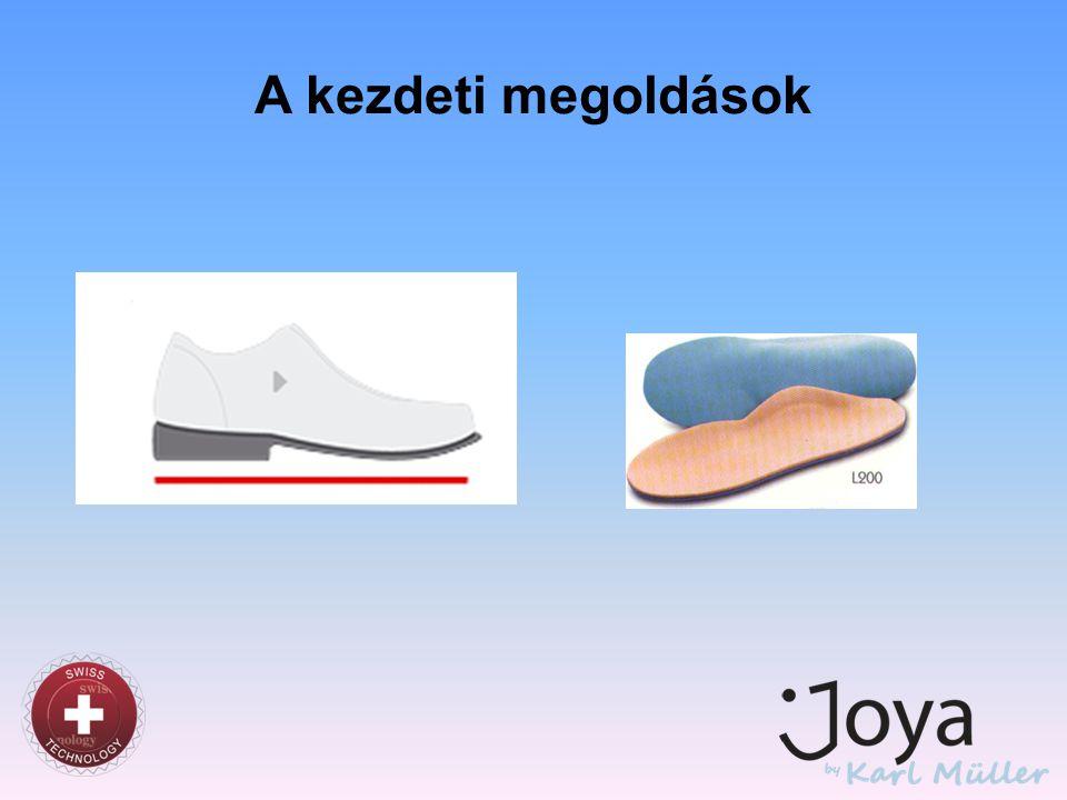 A láb, mint az egészséges test kulcsa Labilis test, nagy gravitációs erő az ízületekre és a gerincre Stabil test, kis gravitációs erő az ízületekre és a gerincre Csípőmotor rendszerLáb-csípőmotor rendszer Lábak (a test alapja) elgyengülveErős, gyorsan reagáló lábak