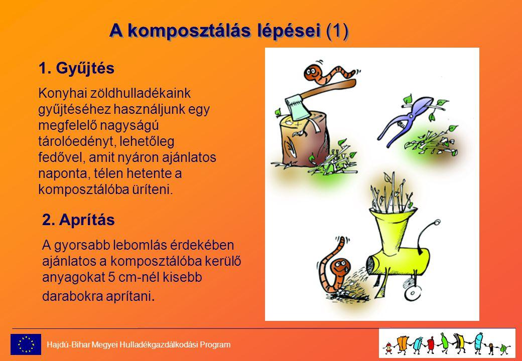 A komposztálás lépései (1) 1.