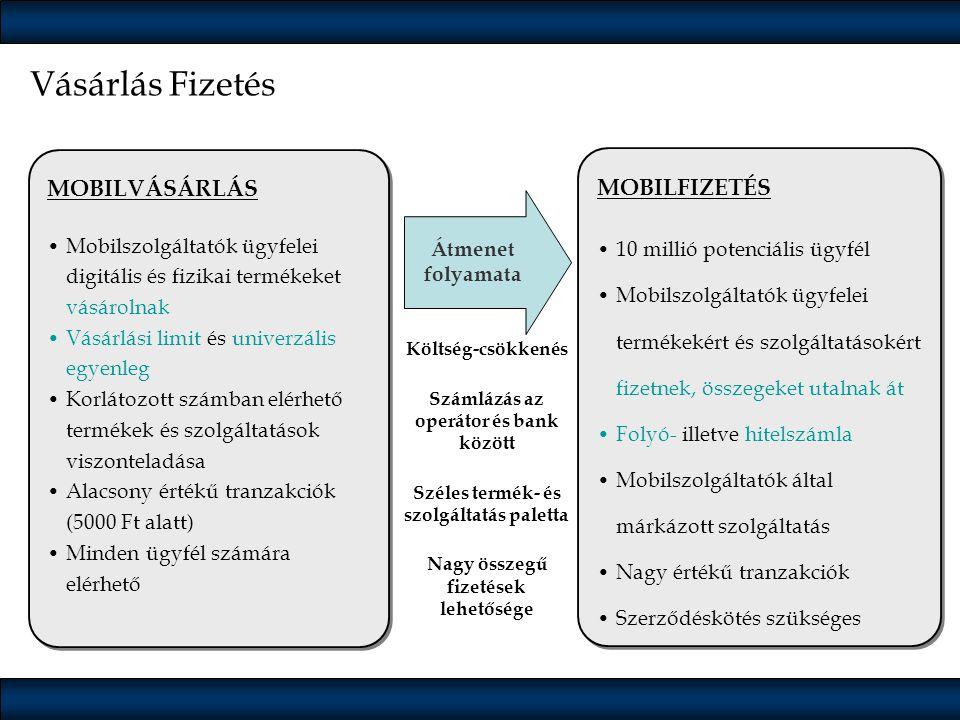 MOBILVÁSÁRLÁS •Mobilszolgáltatók ügyfelei digitális és fizikai termékeket vásárolnak •Vásárlási limit és univerzális egyenleg •Korlátozott számban elé