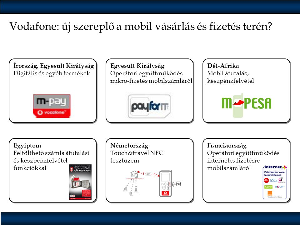 Vodafone: új szereplő a mobil vásárlás és fizetés terén? Németország Touch&travel NFC tesztüzem Németország Touch&travel NFC tesztüzem Írország, Egyes