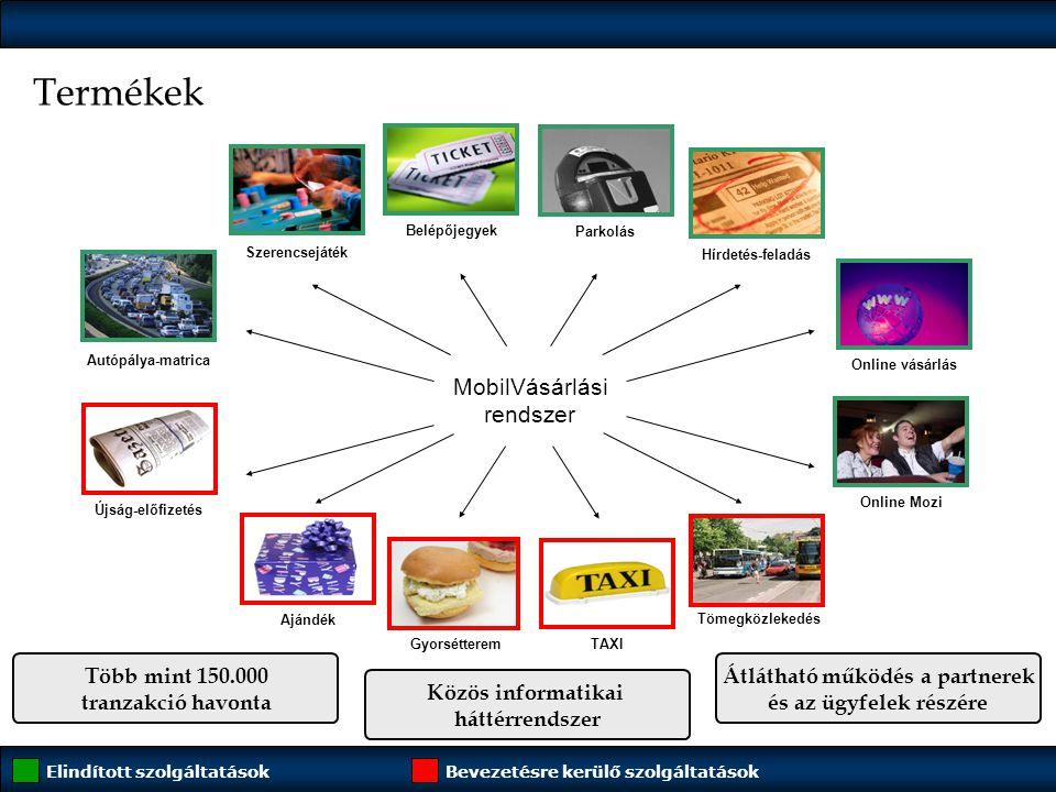 Termékek Belépőjegyek Autópálya-matrica Parkolás Hírdetés-feladás Szerencsejáték Online vásárlás Ajándék Újság-előfizetés MobilVásárlási rendszer Onli