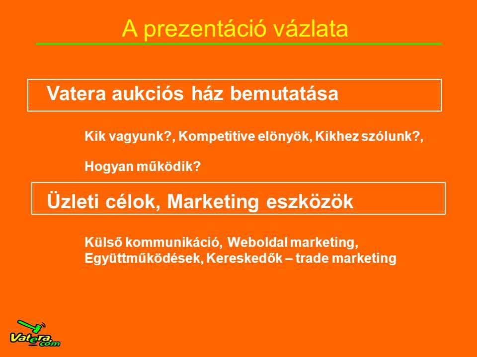 A prezentáció vázlata Vatera aukciós ház bemutatása Kik vagyunk , Kompetitive elönyök, Kikhez szólunk , Hogyan működik.