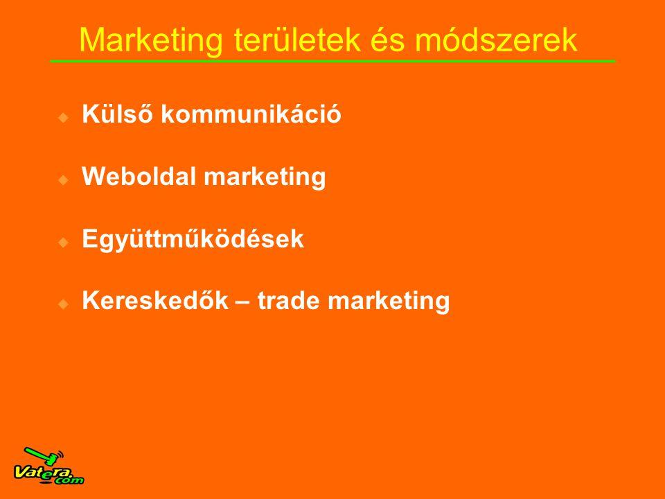  Külső kommunikáció  Weboldal marketing  Együttműködések  Kereskedők – trade marketing Marketing területek és módszerek