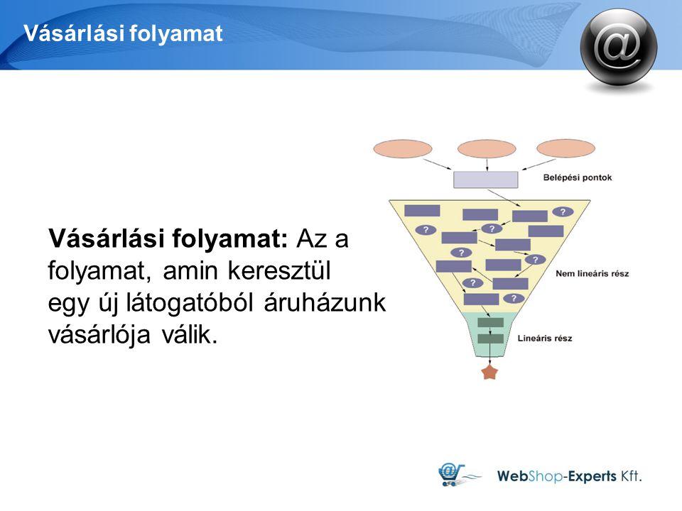 Bizalomépítés a)Bizalomépítés a cég felé b)Bizalomépítés a szolgáltatás felé c)Bizalomépítés a termékek felé