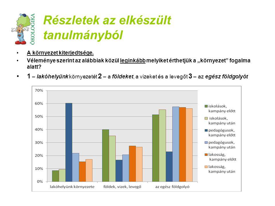 Szelektív gyűjtés Miért kell külön gyűjteni a rossz elektromos készülékeket? után mérés Az újrahasznosíthatóság miatt90,5 % mert akkor új készüléket vehetek 5.8 % mert otthon csak porfogók3,7 %