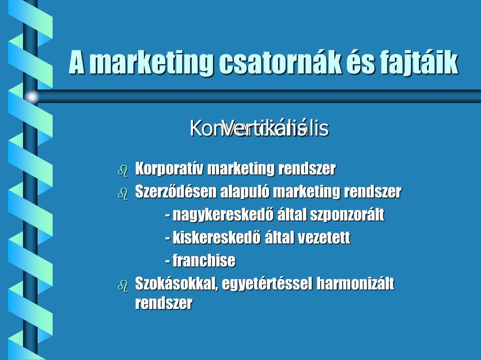 A marketing csatornák és fajtáik b Korporatív marketing rendszer b Szerződésen alapuló marketing rendszer - nagykereskedő által szponzorált - kiskeres