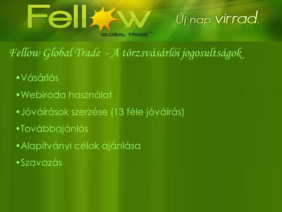 Fellow Global Trade - A törzsvásárlói jogosultságok •Vásárlás •Webiroda használat •Jóváírások szerzése (13 féle jóváírás) •Továbbajánlás •Alapítványi
