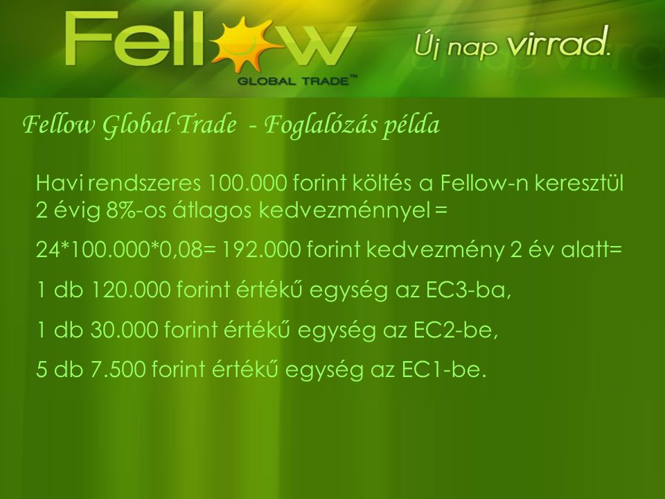 Fellow Global Trade - Foglalózás példa Havi rendszeres 100.000 forint költés a Fellow-n keresztül 2 évig 8%-os átlagos kedvezménnyel = 24*100.000*0,08