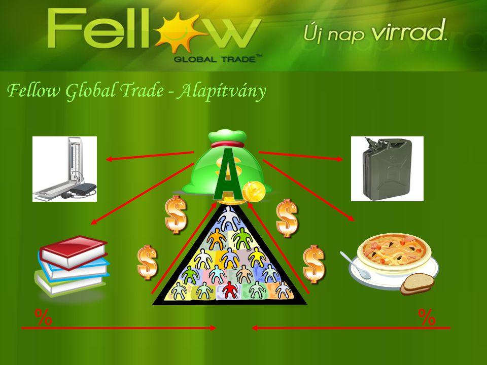 Fellow Global Trade - Alapítvány %
