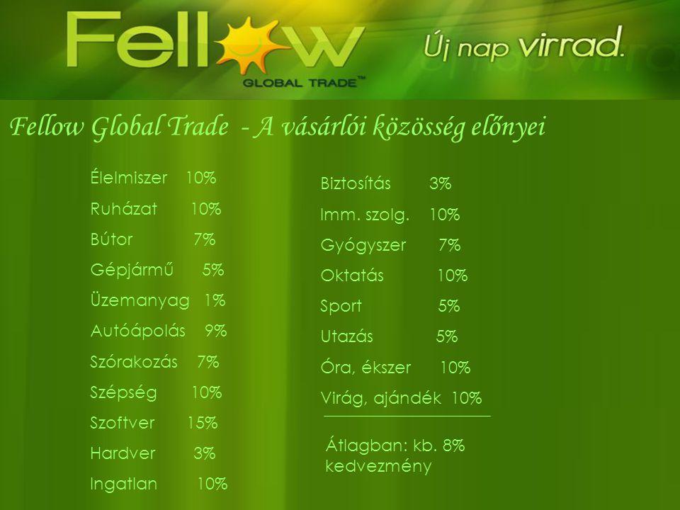 Fellow Global Trade - A vásárlói közösség előnyei Élelmiszer 10% Ruházat 10% Bútor 7% Gépjármű 5% Üzemanyag 1% Autóápolás 9% Szórakozás 7% Szépség 10%