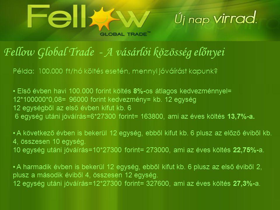 Fellow Global Trade - A vásárlói közösség előnyei Példa: 100.000 ft/hó költés esetén, mennyi jóváírást kapunk? • Első évben havi 100.000 forint költés