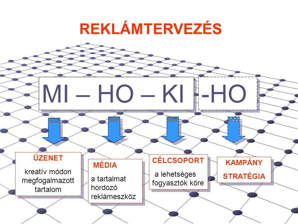 Helyzetelemzés Marketingcélok Marketingstrat.Vállalati brief MIT, KINEK ADUNK EL.