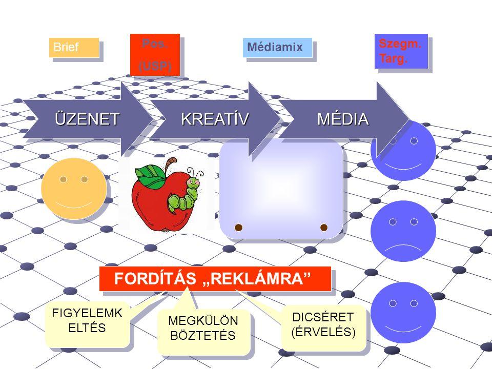 Helyzetelemzés Marketingcélok Marketingstrat.Marketingstrat.
