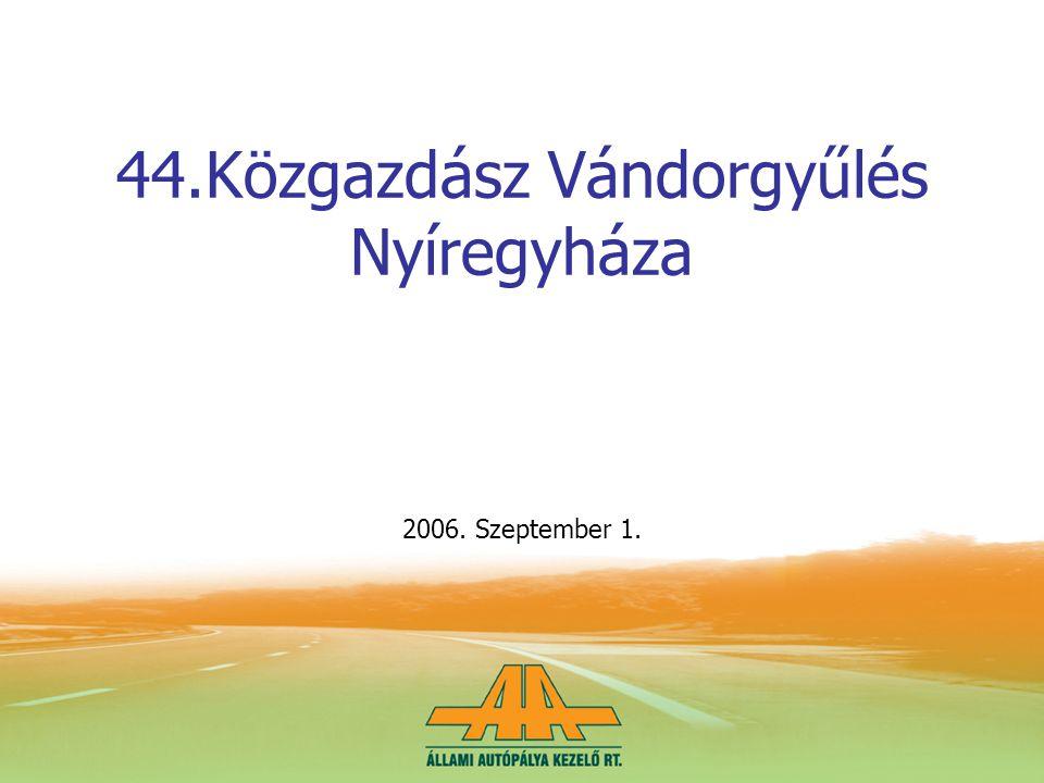 44.Közgazdász Vándorgyűlés Nyíregyháza 2006. Szeptember 1.