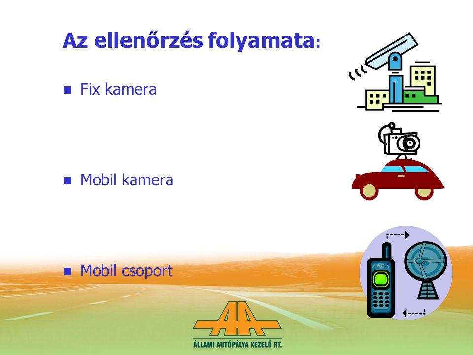 Az ellenőrzés folyamata :  Fix kamera  Mobil kamera  Mobil csoport
