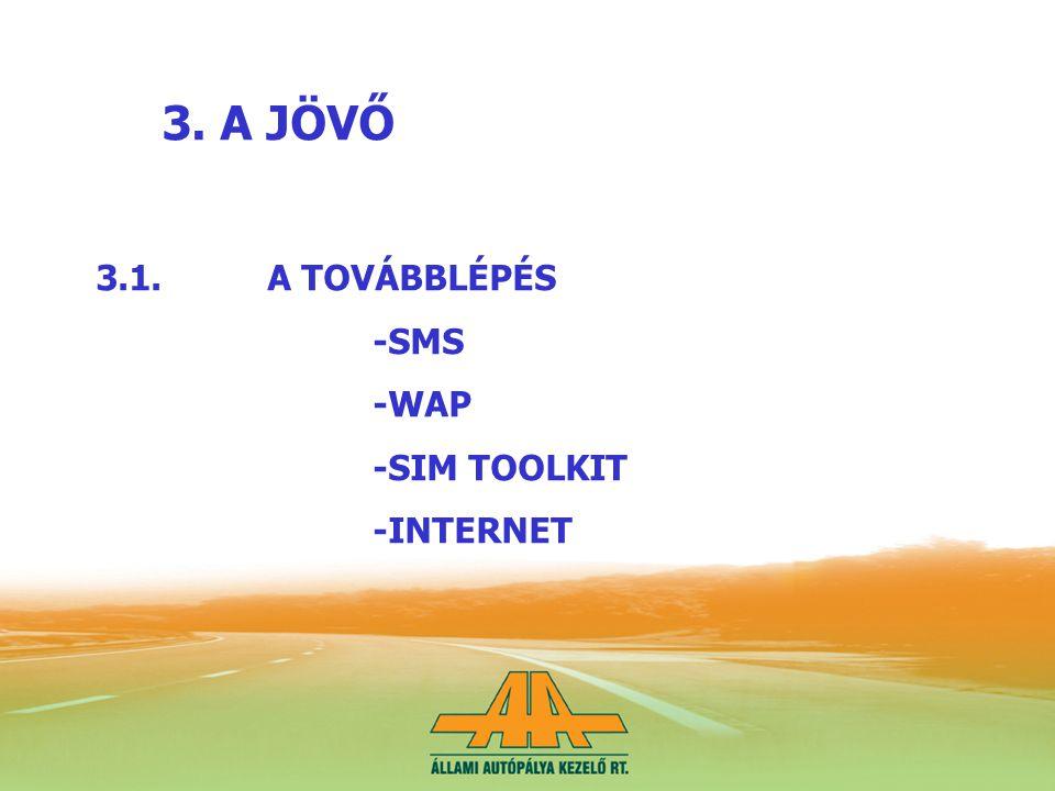 3. A JÖVŐ 3.1.A TOVÁBBLÉPÉS -SMS -WAP -SIM TOOLKIT -INTERNET