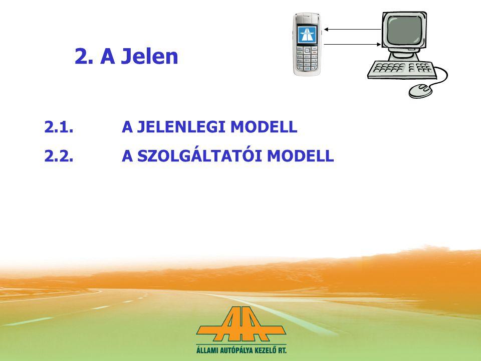 2. A Jelen 2.1.A JELENLEGI MODELL 2.2.A SZOLGÁLTATÓI MODELL