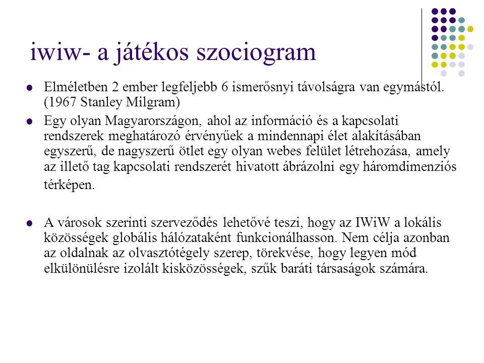 iwiw- a játékos szociogram  Elméletben 2 ember legfeljebb 6 ismerősnyi távolságra van egymástól. (1967 Stanley Milgram)  Egy olyan Magyarországon, a