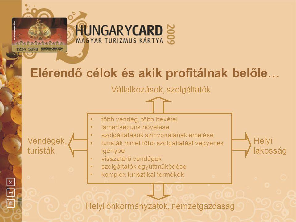 Elsődleges feladatuk szerint: •Idegenforgalmi adóbevétel növelése/beszedése •Desztinációs marketingkommunikáció •Attrakciók/szolgáltatások igénybe vételét megkönnyítő funkció •Vállalkozói profit szolgálatában álló kártyák Ezek a funkciók rendszerint kombináltan jelennek meg