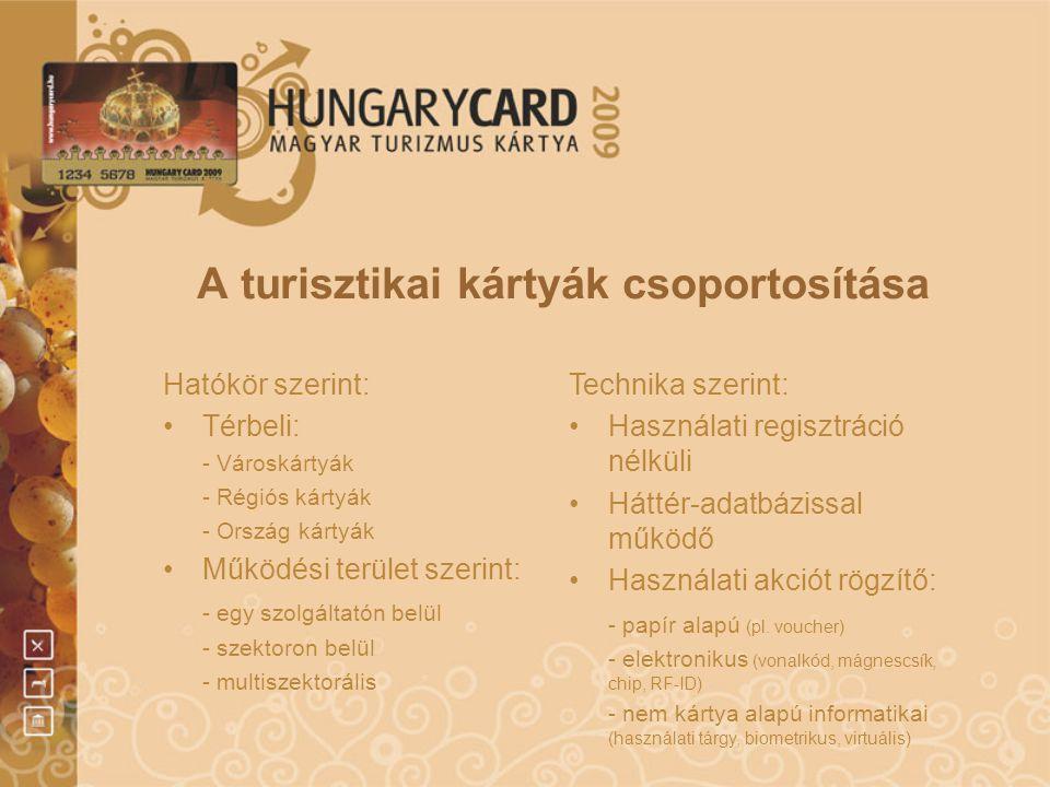 A turisztikai kártyák csoportosítása Hatókör szerint: •Térbeli: - Városkártyák - Régiós kártyák - Ország kártyák •Működési terület szerint: - egy szol