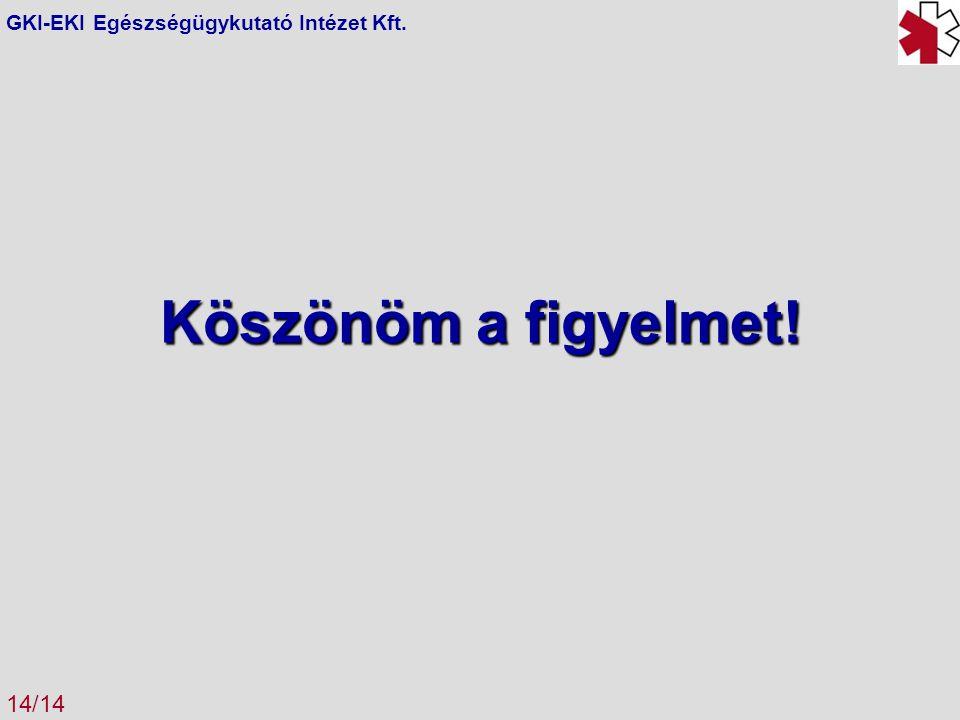Köszönöm a figyelmet! GKI-EKI Egészségügykutató Intézet Kft. 14/14