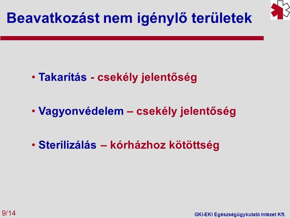 Beavatkozást nem igénylő területek 9/14 GKI-EKI Egészségügykutató Intézet Kft.