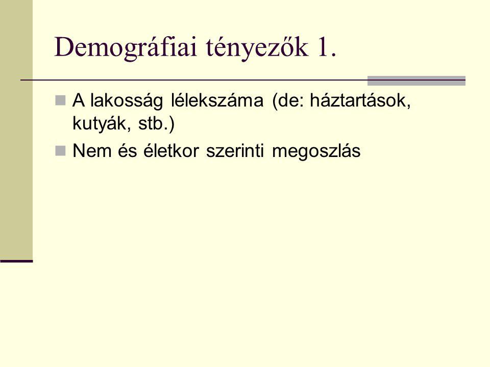 MAKROKÖRNYEZET (1)  S (social) – Társadalmi tényezők  Demográfiai jellemzők  Társadalmi rétegződés és kapcsolatok  Kulturális tényezők  Fogyasztói magatartás