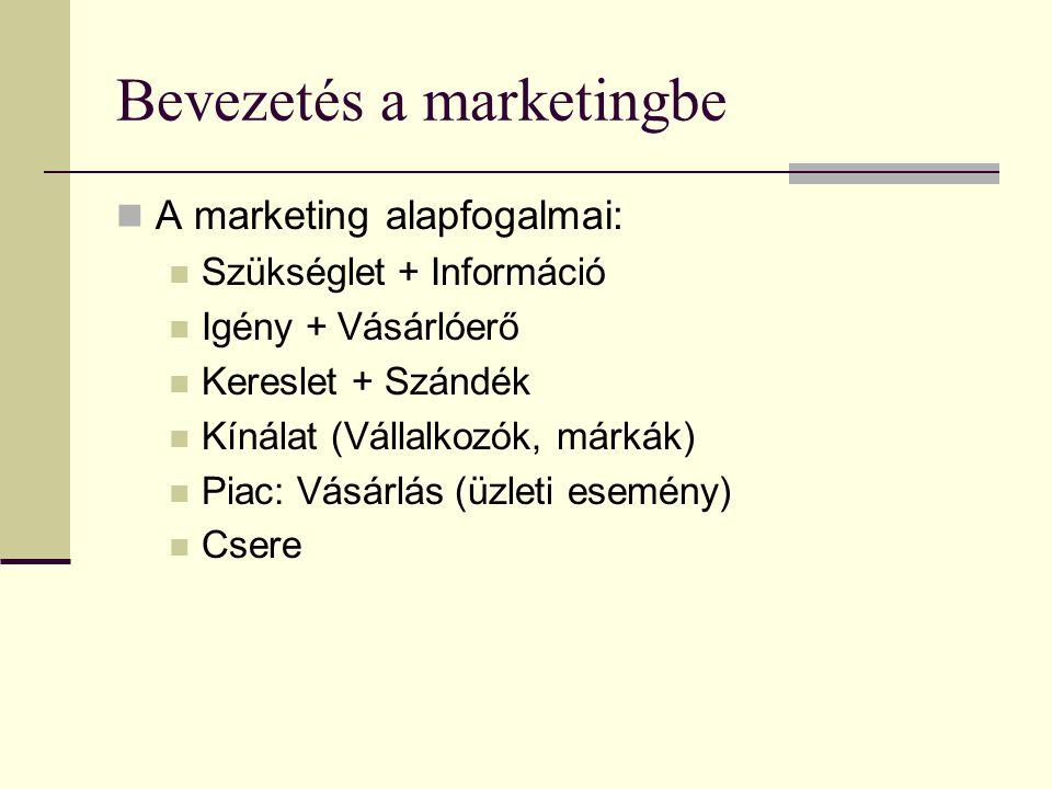 Bevezetés a marketingbe  A marketing alapfogalmai:  Szükséglet + Információ  Igény + Vásárlóerő  Kereslet + Szándék  Kínálat (Vállalkozók, márkák)  Piac: Vásárlás (üzleti esemény)  Csere
