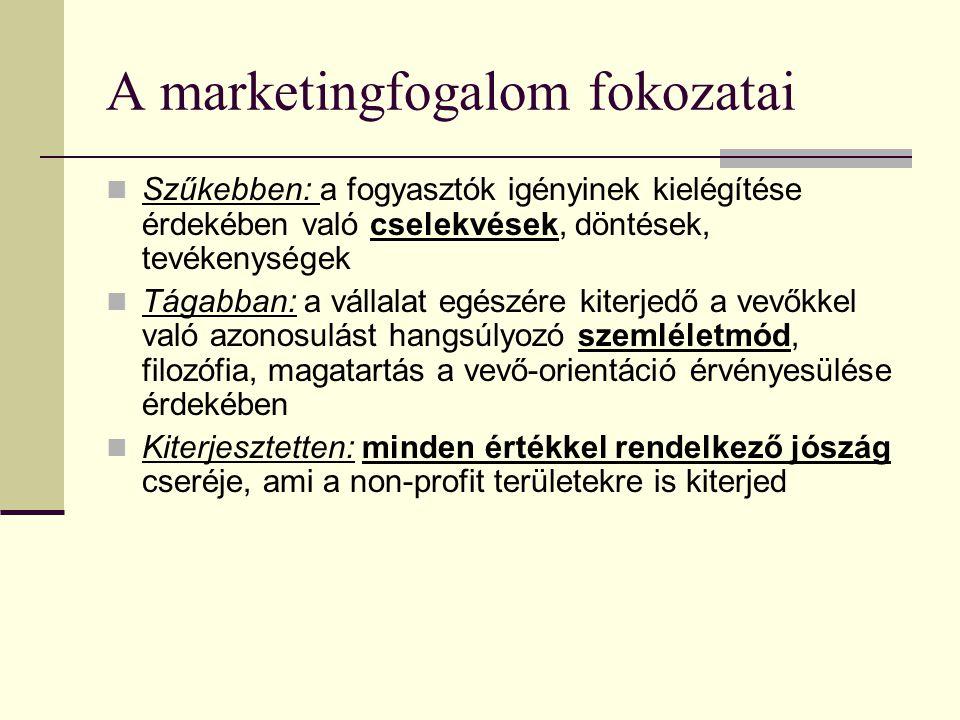 A marketing kiterjedése  Az áruvilágon túl a szolgáltatásokra  Az FMCG-n kívül a termelő eszközökre  A különféle piacokra (pl.