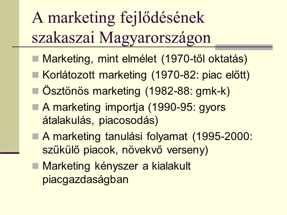 A marketingfogalom fokozatai  Szűkebben: a fogyasztók igényinek kielégítése érdekében való cselekvések, döntések, tevékenységek  Tágabban: a vállalat egészére kiterjedő a vevőkkel való azonosulást hangsúlyozó szemléletmód, filozófia, magatartás a vevő-orientáció érvényesülése érdekében  Kiterjesztetten: minden értékkel rendelkező jószág cseréje, ami a non-profit területekre is kiterjed