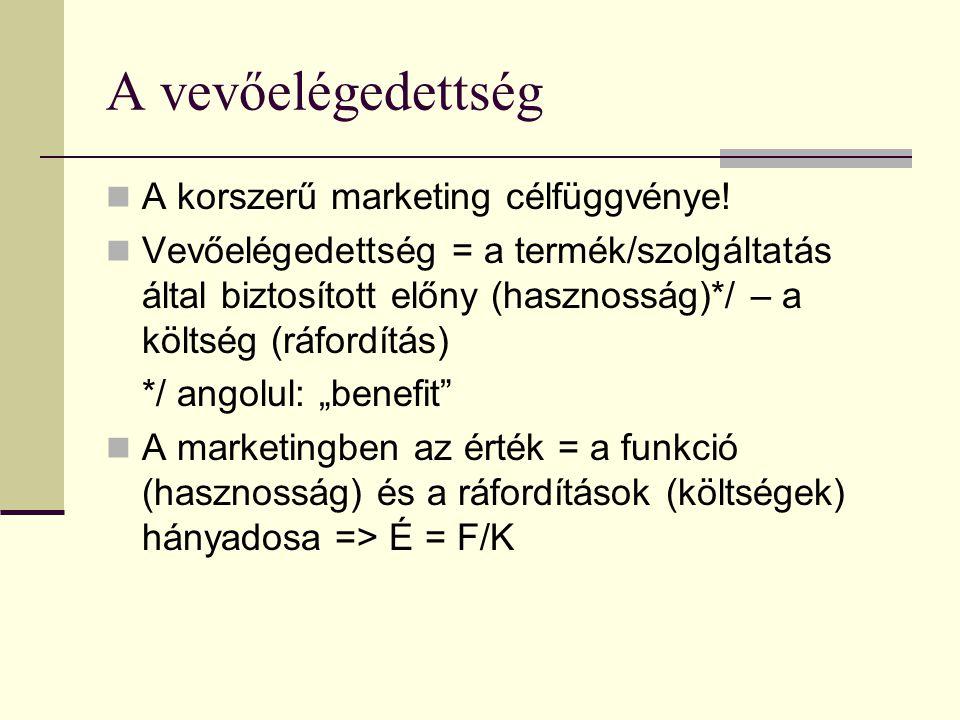 A marketing lényege, tartalma A marketing  filozófia (fogyasztói orientáció)  magatartás (vevőelégedettségre törekszik)  eszközrendszer (marketingmix)  gazdasági és társadalmi erő (életminőség)  szervezeti alrendszer (mit és hogyan)  a csere tudománya (termelő és fogyasztó)
