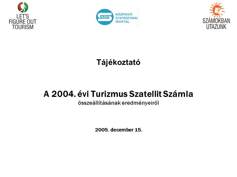 Tájékoztató A 2004. évi Turizmus Szatellit Számla összeállításának eredményeiről 2005. december 15.