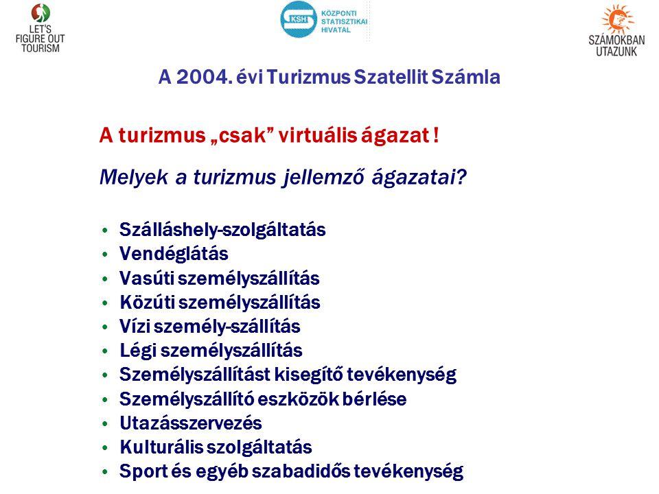 """A 2004. évi Turizmus Szatellit Számla A turizmus """"csak"""" virtuális ágazat ! Melyek a turizmus jellemző ágazatai? • Szálláshely-szolgáltatás • Vendéglát"""