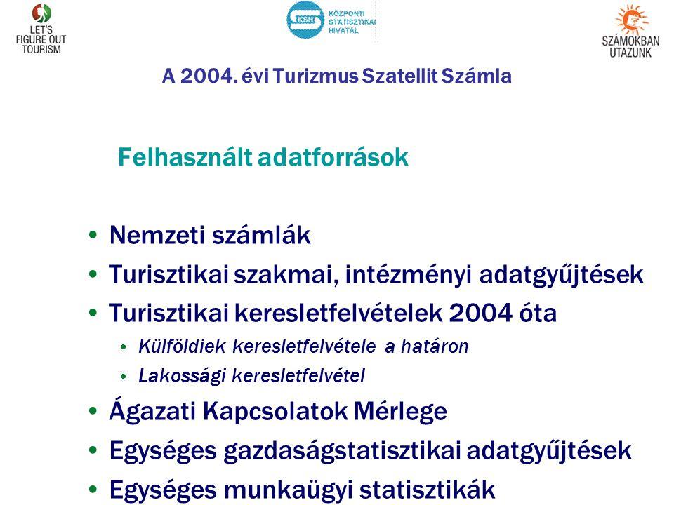 A 2004. évi Turizmus Szatellit Számla Felhasznált adatforrások •Nemzeti számlák •Turisztikai szakmai, intézményi adatgyűjtések •Turisztikai keresletfe