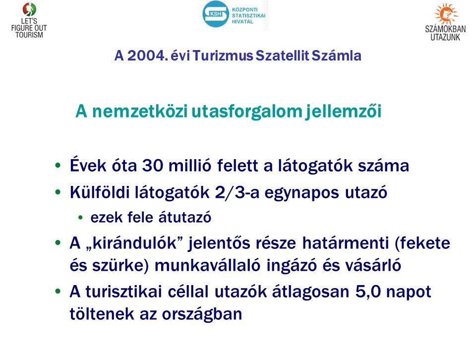 A 2004.évi Turizmus Szatellit Számla MotivációEgynaposTöbbnapos Összesen 1.
