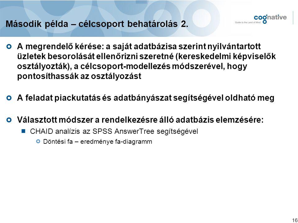 16 Második példa – célcsoport behatárolás 2. A megrendelő kérése: a saját adatbázisa szerint nyilvántartott üzletek besorolását ellenőrizni szeretné (