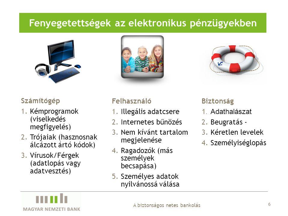 7 A biztonságos netes bankolás Szülői felelősség, nevelés Számítógép 1.Tűzfal alkalmazása.