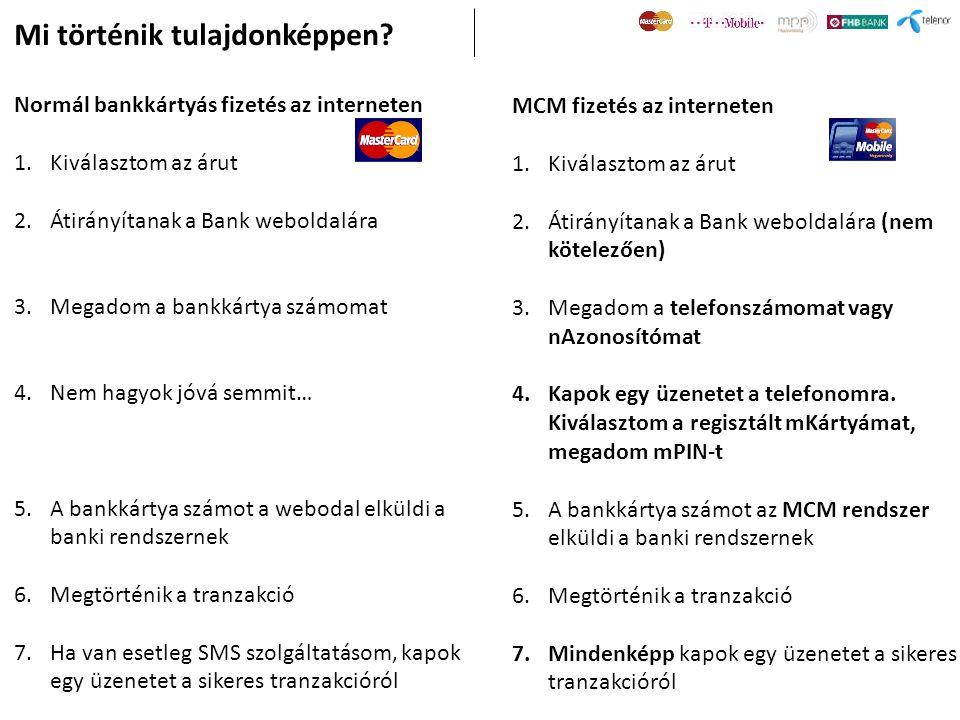 Mi történik tulajdonképpen? Normál bankkártyás fizetés az interneten 1.Kiválasztom az árut 2.Átirányítanak a Bank weboldalára 3.Megadom a bankkártya s