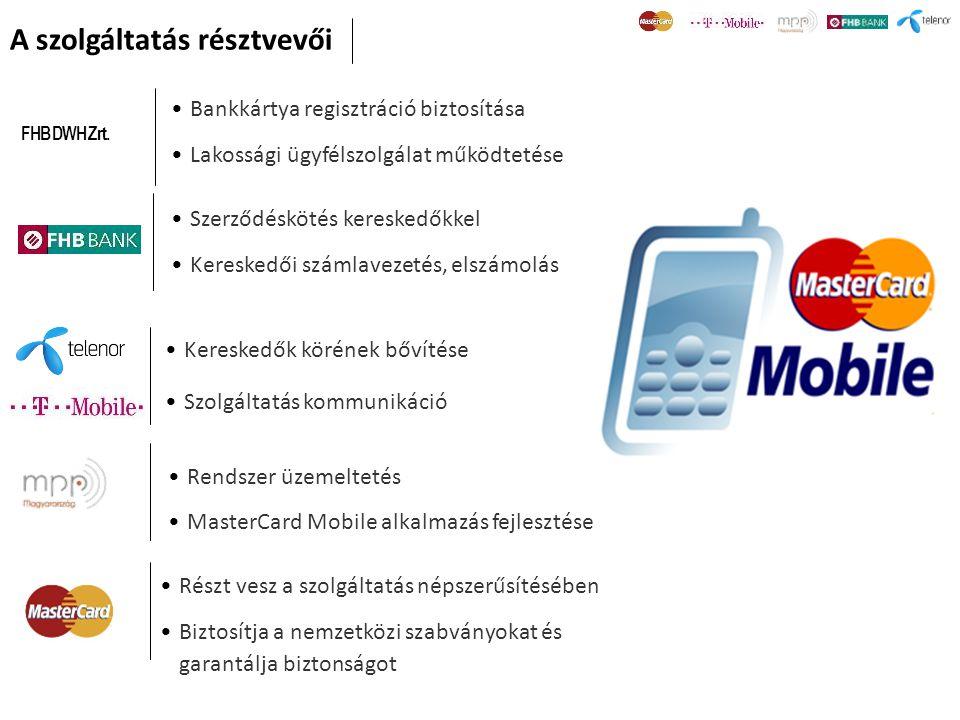 •Kereskedők körének bővítése •Szolgáltatás kommunikáció •Rendszer üzemeltetés •MasterCard Mobile alkalmazás fejlesztése •Szerződéskötés kereskedőkkel
