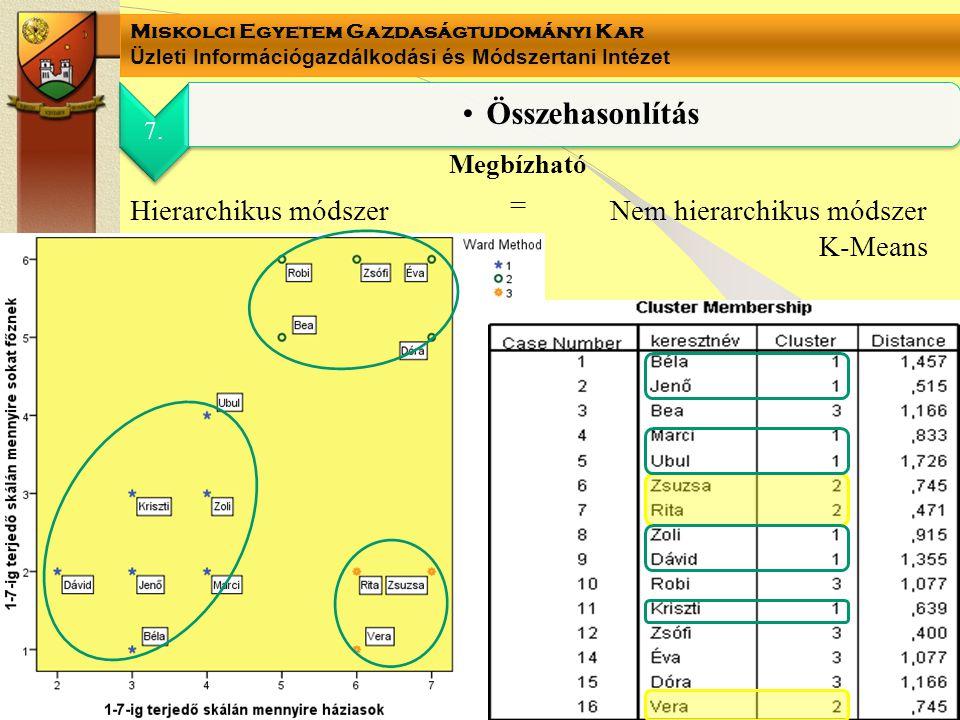 7. •Összehasonlítás Hierarchikus módszer Nem hierarchikus módszer K-Means Megbízható =