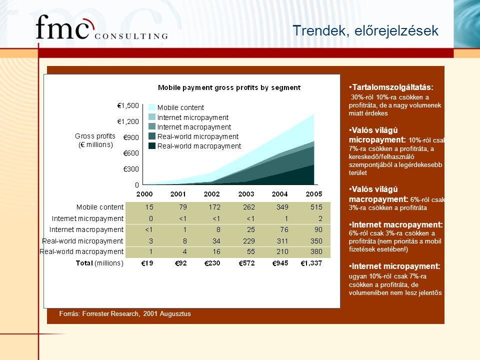 Trendek, előrejelzések Forrás: Forrester Research, 2001 Augusztus •Tartalomszolgáltatás: 30%-ról 10%-ra csökken a profitráta, de a nagy volumenek miatt érdekes •Valós világú micropayment: 10%-ról csak 7%-ra csökken a profitráta, a kereskedő/felhasználó szempontjából a legérdekesebb terület •Valós világú macropayment: 6%-ról csak 3%-ra csökken a profitráta •Internet macropayment: 6%-ról csak 3%-ra csökken a profitráta (nem prioritás a mobil fizetések esetében!) •Internet micropayment: ugyan 10%-ról csak 7%-ra csökken a profitráta, de volumenében nem lesz jelentős