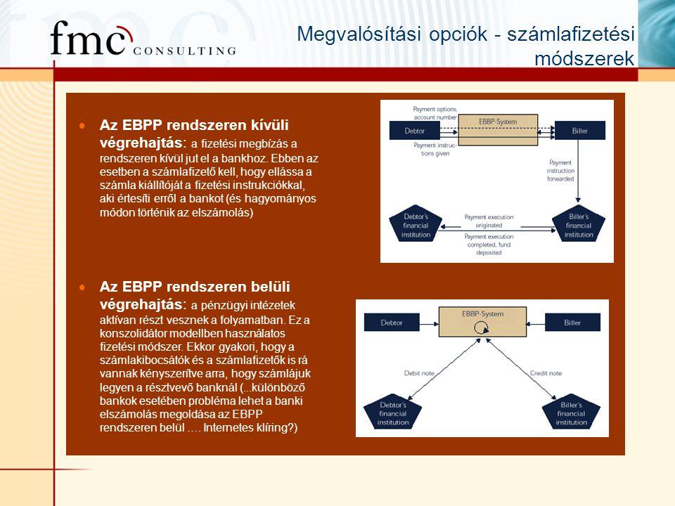 Megvalósítási opciók - számlafizetési módszerek  Az EBPP rendszeren kívüli végrehajtás: a fizetési megbízás a rendszeren kívül jut el a bankhoz.