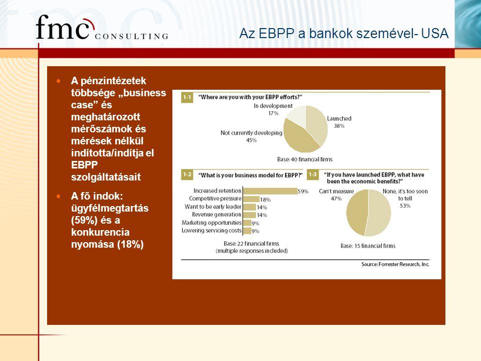 """Az EBPP a bankok szemével- USA  A pénzintézetek többsége """"business case és meghatározott mérőszámok és mérések nélkül indította/indítja el EBPP szolgáltatásait  A fő indok: ügyfélmegtartás (59%) és a konkurencia nyomása (18%)"""