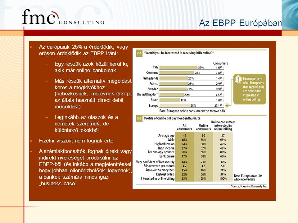  Az európaiak 25%-a érdeklődik, vagy erősen érdeklődik az EBPP iránt:  Egy részük azok közül kerül ki, akik már online bankolnak  Más részük alternatív megoldást keres a meglévőkhöz (nehézkesnek, merevnek érzi pl.
