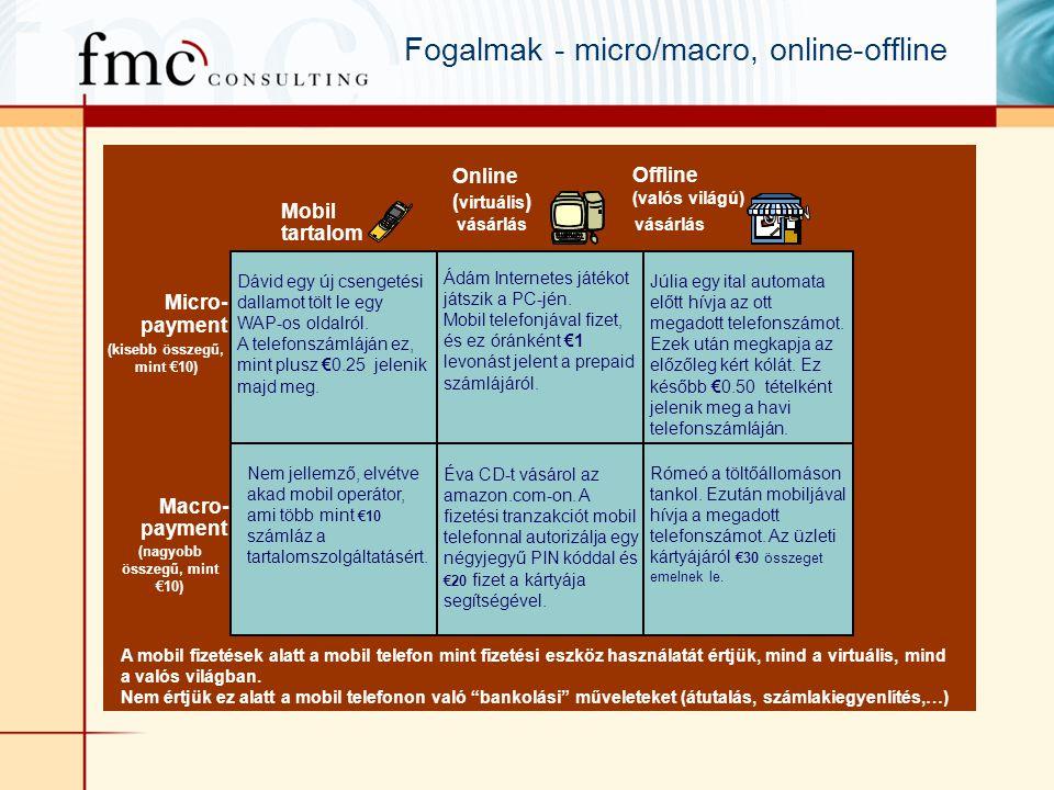 Fogalmak - micro/macro, online-offline Mobil tartalom Offline (valós világú) vásárlás Online ( virtuális ) vásárlás Micro- payment (kisebb összegű, mint €10) Macro- payment A mobil fizetések alatt a mobil telefon mint fizetési eszköz használatát értjük, mind a virtuális, mind a valós világban.