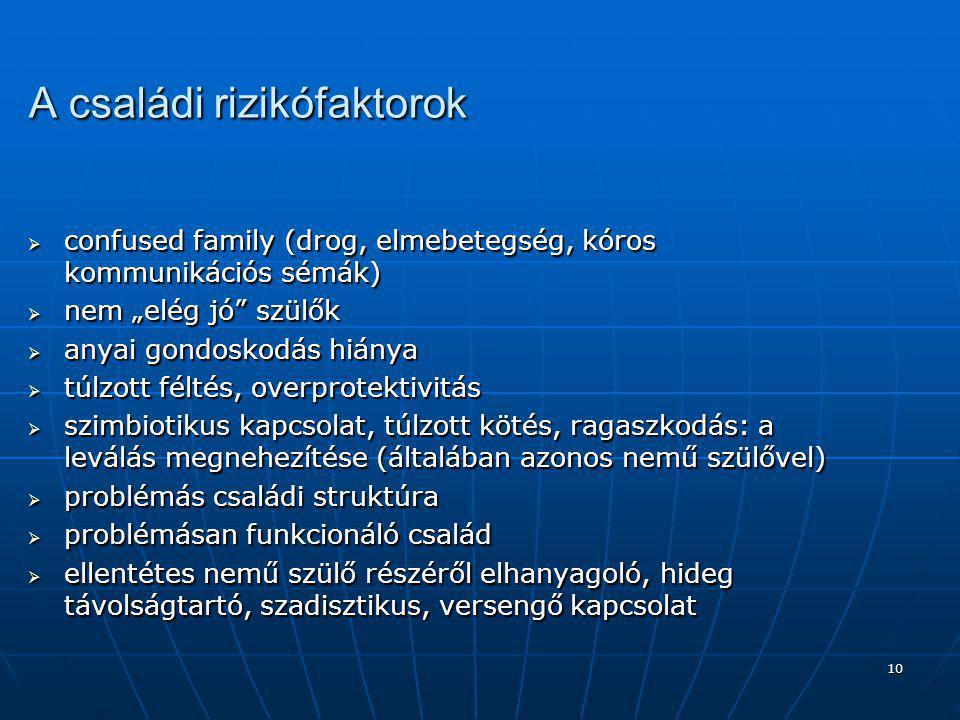 """10 A családi rizikófaktorok  confused family (drog, elmebetegség, kóros kommunikációs sémák)  nem """"elég jó szülők  anyai gondoskodás hiánya  túlzott féltés, overprotektivitás  szimbiotikus kapcsolat, túlzott kötés, ragaszkodás: a leválás megnehezítése (általában azonos nemű szülővel)  problémás családi struktúra  problémásan funkcionáló család  ellentétes nemű szülő részéről elhanyagoló, hideg távolságtartó, szadisztikus, versengő kapcsolat"""