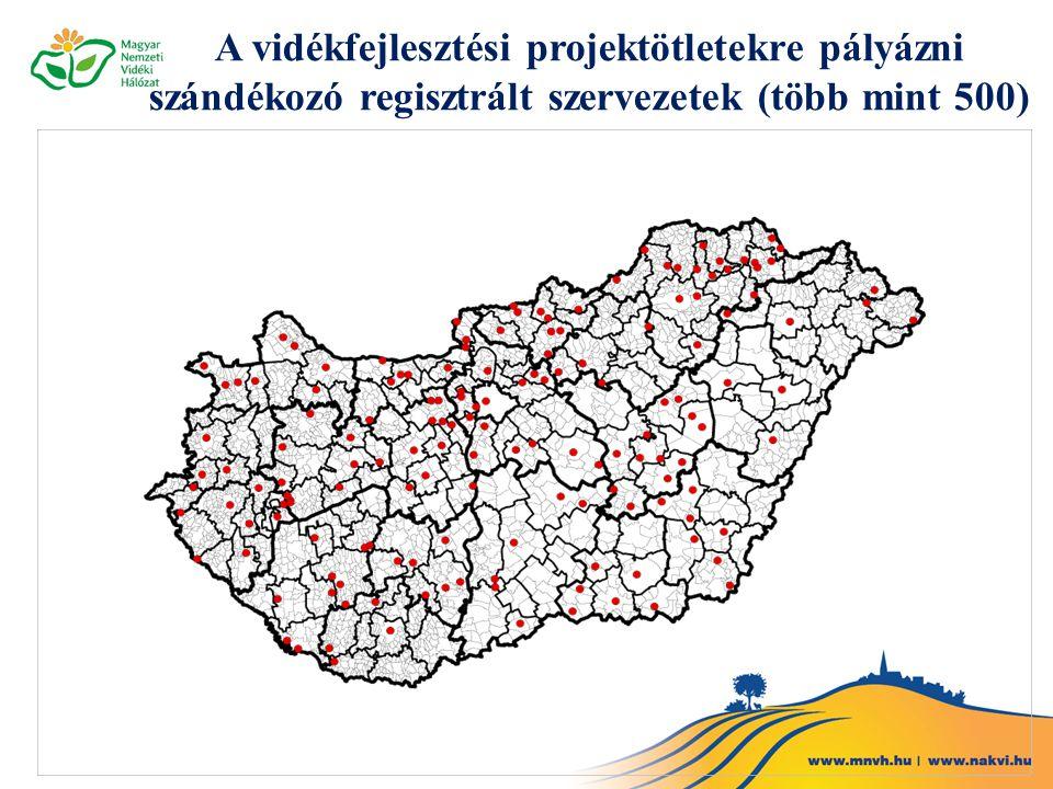 A vidékfejlesztési projektötletekre pályázni szándékozó regisztrált szervezetek (több mint 500)