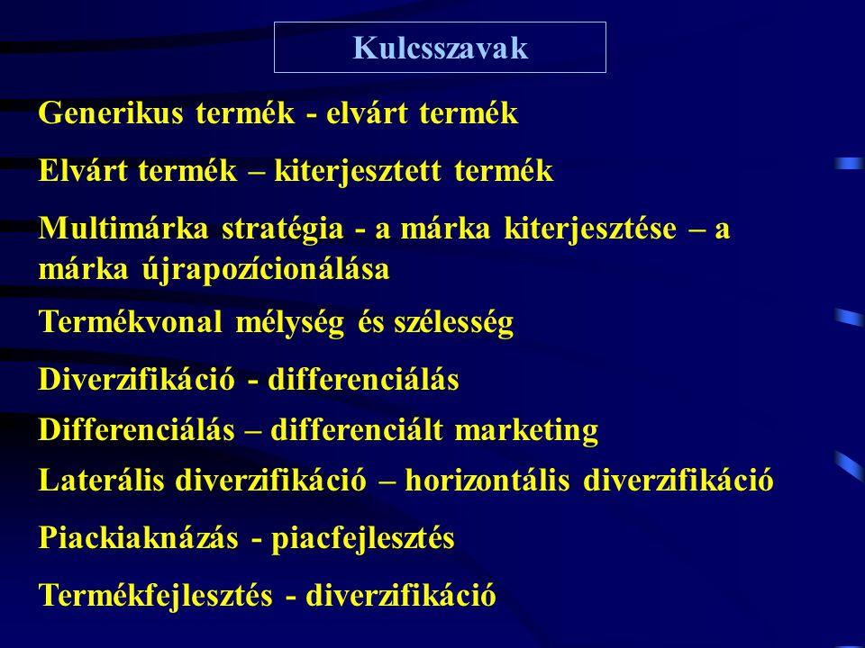 Kulcsszavak Generikus termék - elvárt termék Multimárka stratégia - a márka kiterjesztése – a márka újrapozícionálása Termékvonal mélység és szélesség