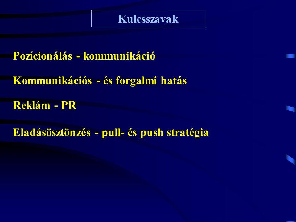 Kulcsszavak Reklám - PR Eladásösztönzés - pull- és push stratégia Kommunikációs - és forgalmi hatás Pozícionálás - kommunikáció