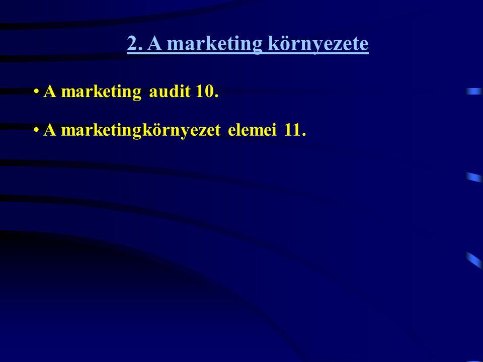 2. A marketing környezete • A marketingkörnyezet elemei 11. • A marketing audit 10.